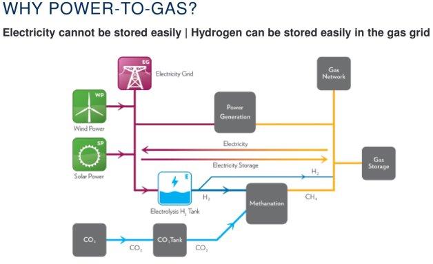 itm-power-energy-storage